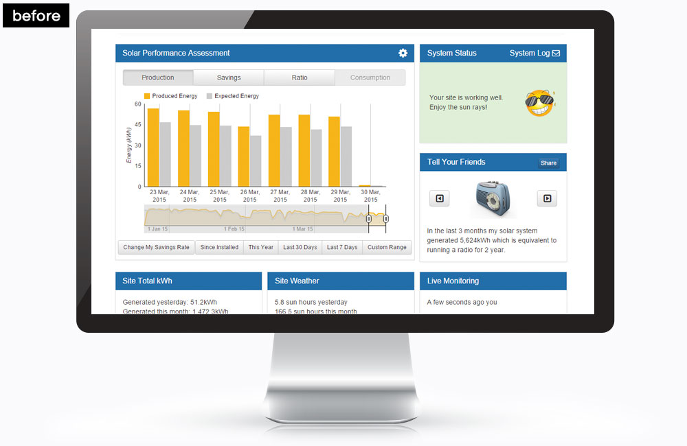 The Solar Analytics Dashboard - Before The Redesign