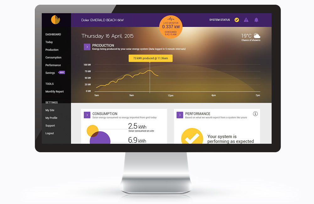 The Solar Analytics Dashboard Homepage