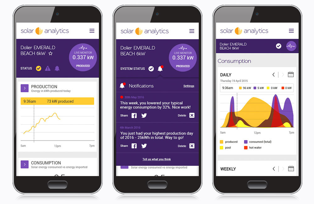 The Solar Analytics Dashboard - Mobile View